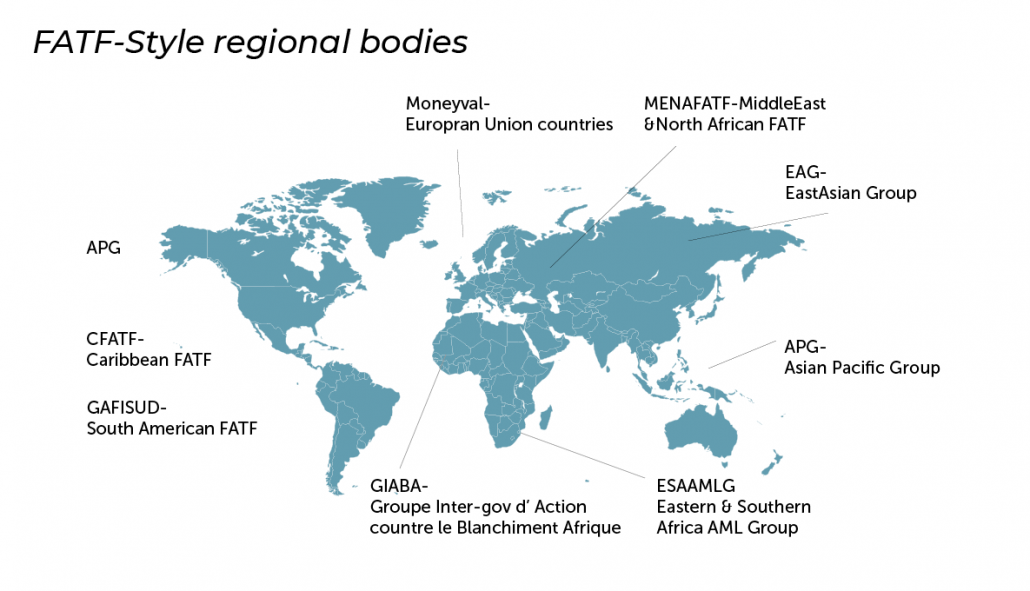 The 9 FATF-Style Regional Bodies cover over 200 countries
