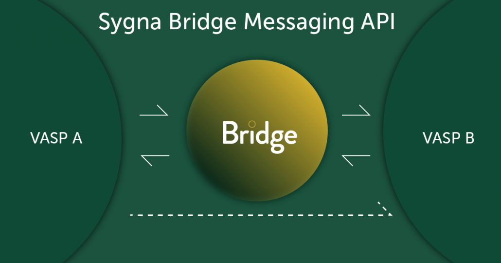 Sygna Bridge messaging API