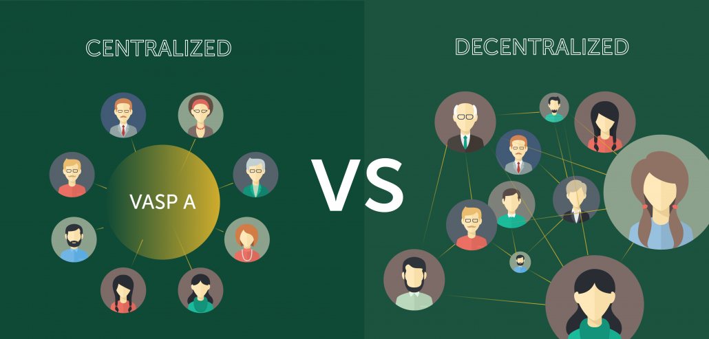 centralized vs decentralized solutions (link to sygna.io to use)
