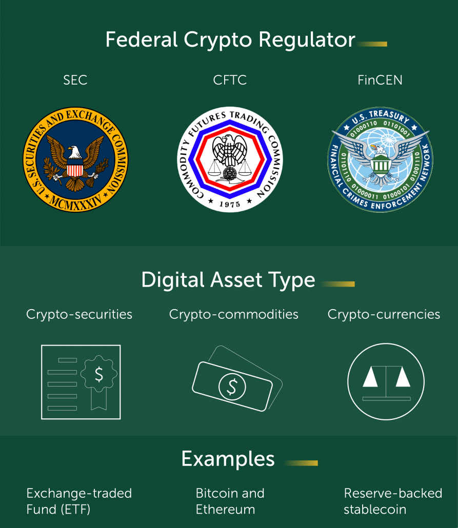The Crypto-Currency Act of 2020 (please link to sygna.io)