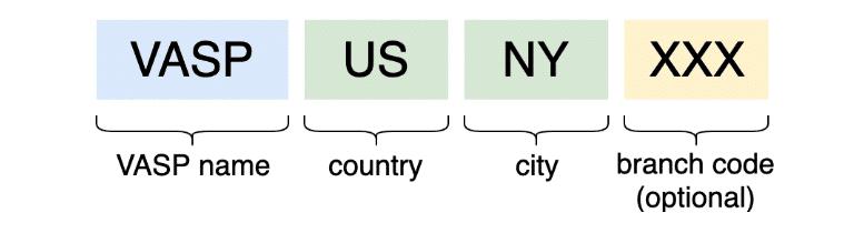 Sygna's VASP code
