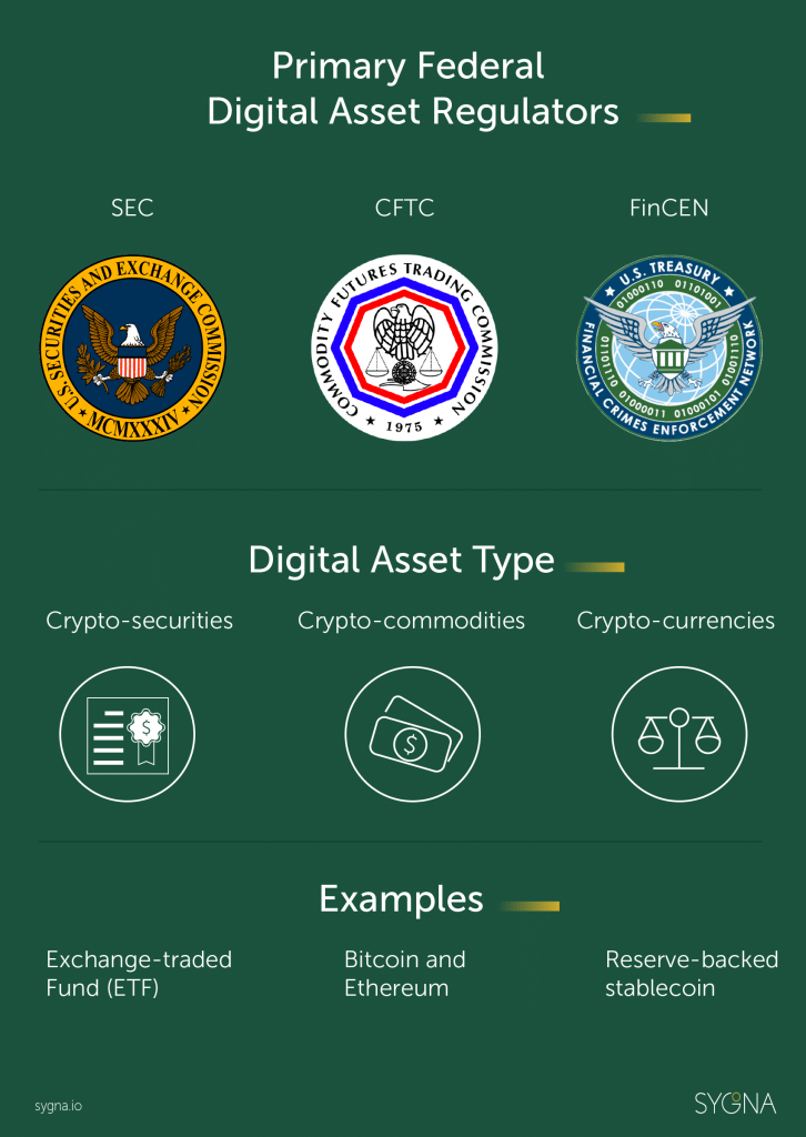 The Crypto-Currency Act of 2020's proposed digital asset regulation